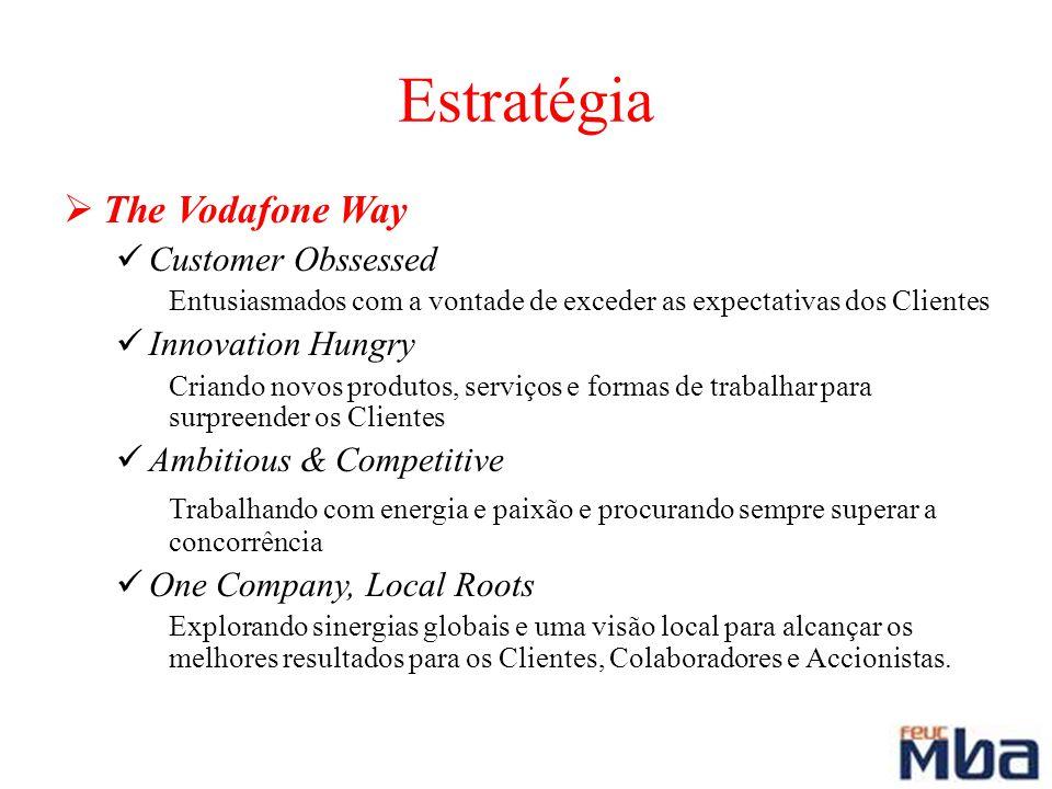 Estratégia The Vodafone Way Customer Obssessed Entusiasmados com a vontade de exceder as expectativas dos Clientes Innovation Hungry Criando novos pro