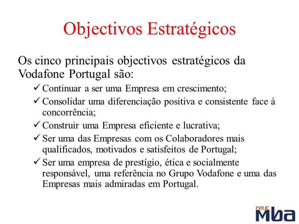 Objectivos Estratégicos Os cinco principais objectivos estratégicos da Vodafone Portugal são: Continuar a ser uma Empresa em crescimento; Consolidar u