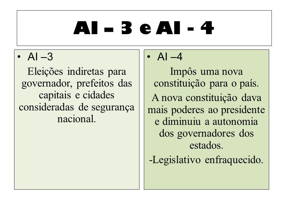 AI – 3 e AI - 4 AI –3 Eleições indiretas para governador, prefeitos das capitais e cidades consideradas de segurança nacional.