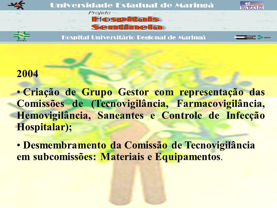 2004 Criação de Grupo Gestor com representação das Comissões de (Tecnovigilância, Farmacovigilância, Hemovigilância, Saneantes e Controle de Infecção Hospitalar); Desmembramento da Comissão de Tecnovigilância em subcomissões: Materiais e Equipamentos.