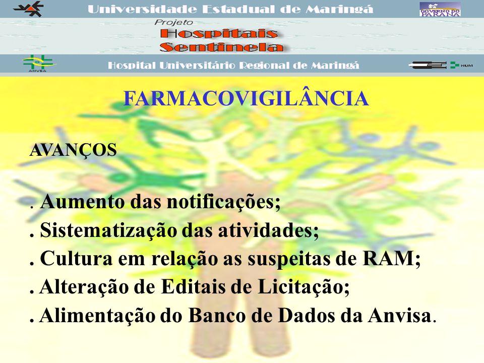 FARMACOVIGILÂNCIA AVANÇOS.Aumento das notificações;.
