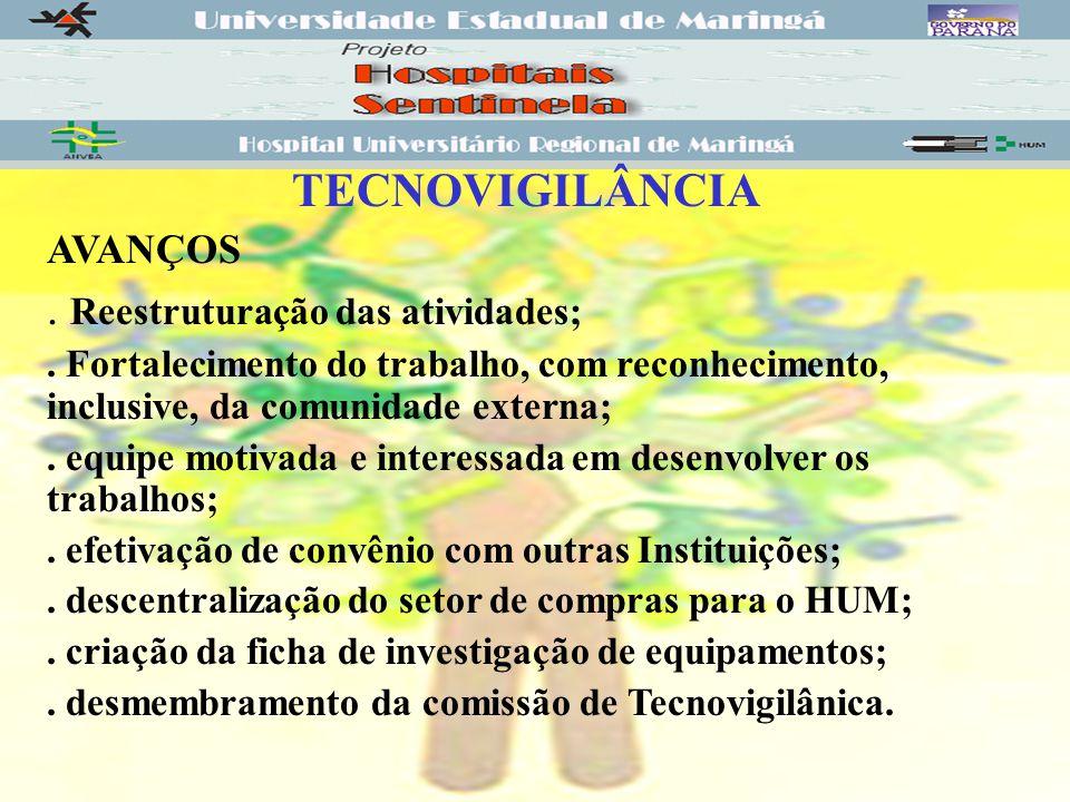 TECNOVIGILÂNCIA AVANÇOS.Reestruturação das atividades;.