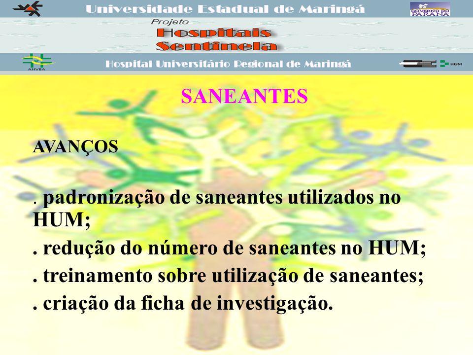SANEANTES AVANÇOS.padronização de saneantes utilizados no HUM;.