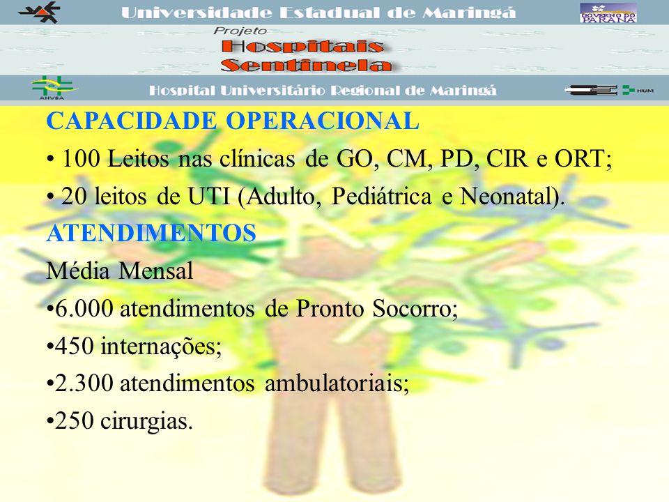 CAPACIDADE OPERACIONAL 100 Leitos nas clínicas de GO, CM, PD, CIR e ORT; 20 leitos de UTI (Adulto, Pediátrica e Neonatal).