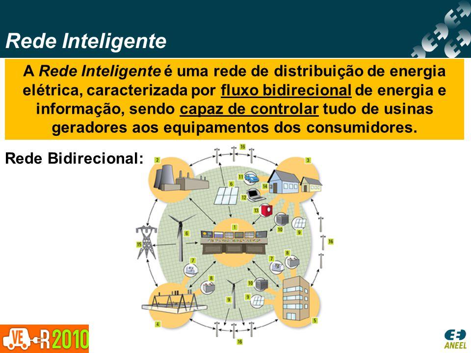 Rede Inteligente A Rede Inteligente é uma rede de distribuição de energia elétrica, caracterizada por fluxo bidirecional de energia e informação, send