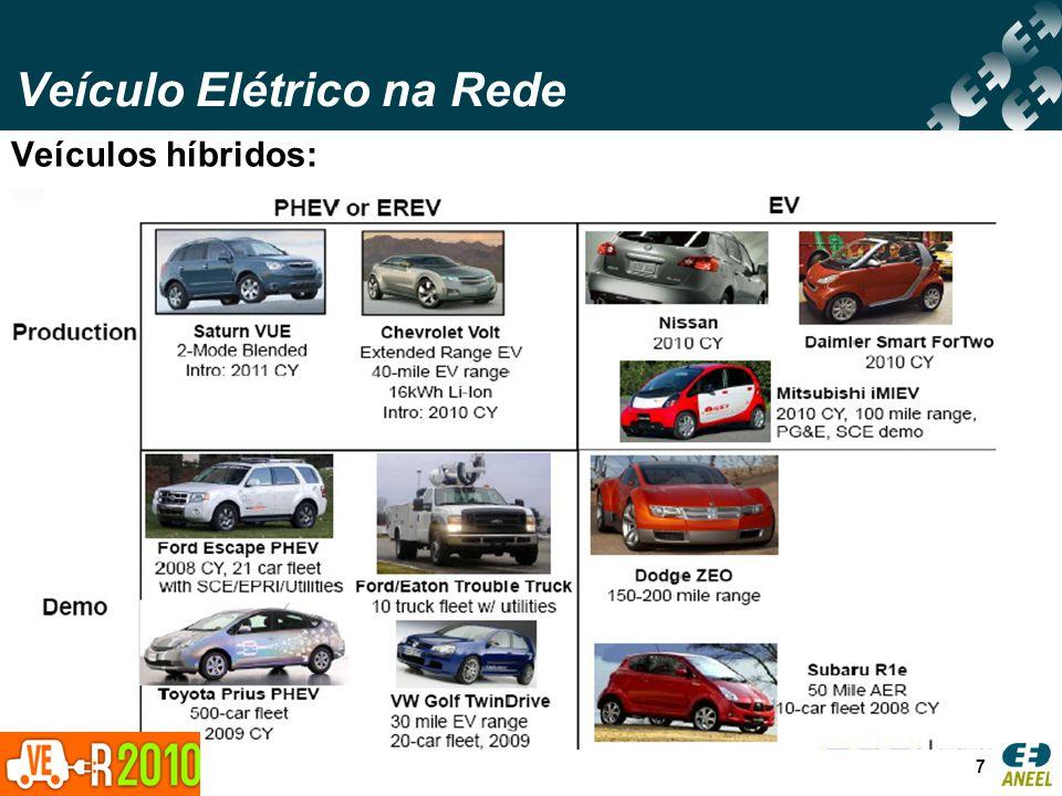 Veículo Elétrico na Rede 7 Veículos híbridos: