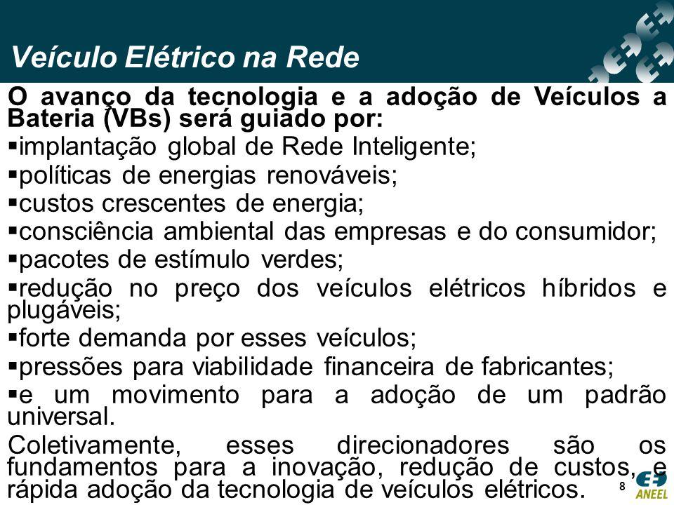 Veículo Elétrico na Rede 8 O avanço da tecnologia e a adoção de Veículos a Bateria (VBs) será guiado por: implantação global de Rede Inteligente; polí