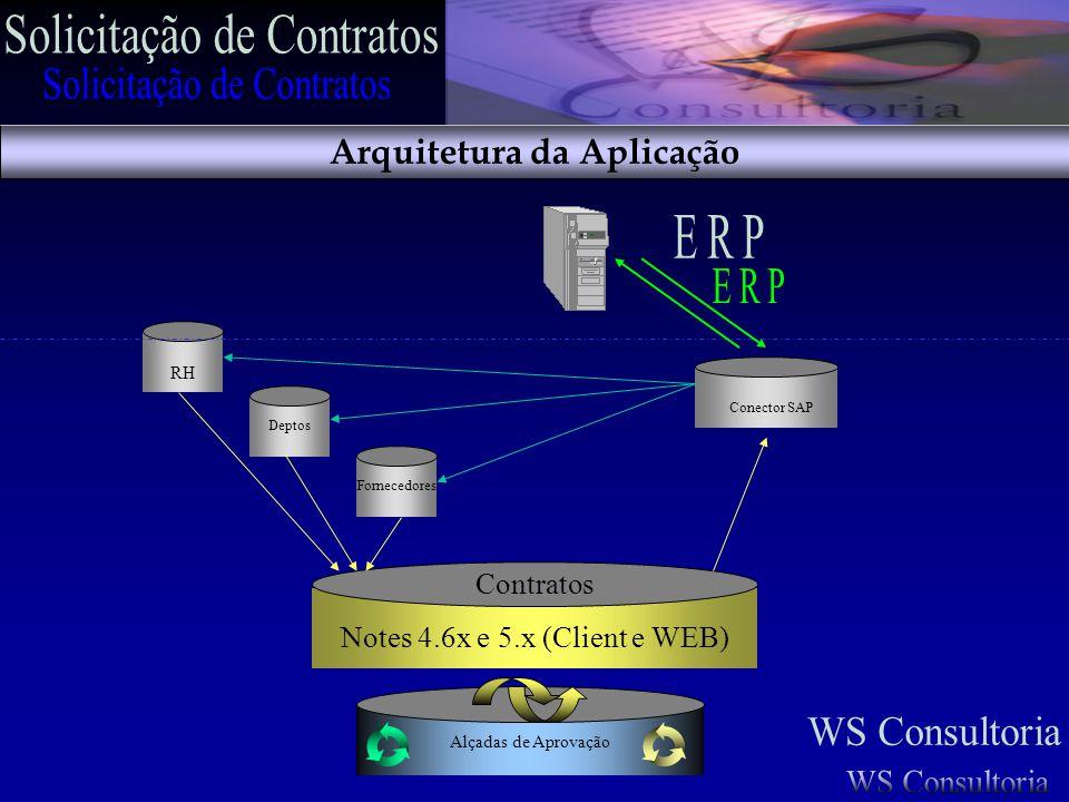 Arquitetura da Aplicação Contratos Notes 4.6x e 5.x (Client e WEB) RH Deptos Fornecedores Alçadas de Aprovação Conector SAP