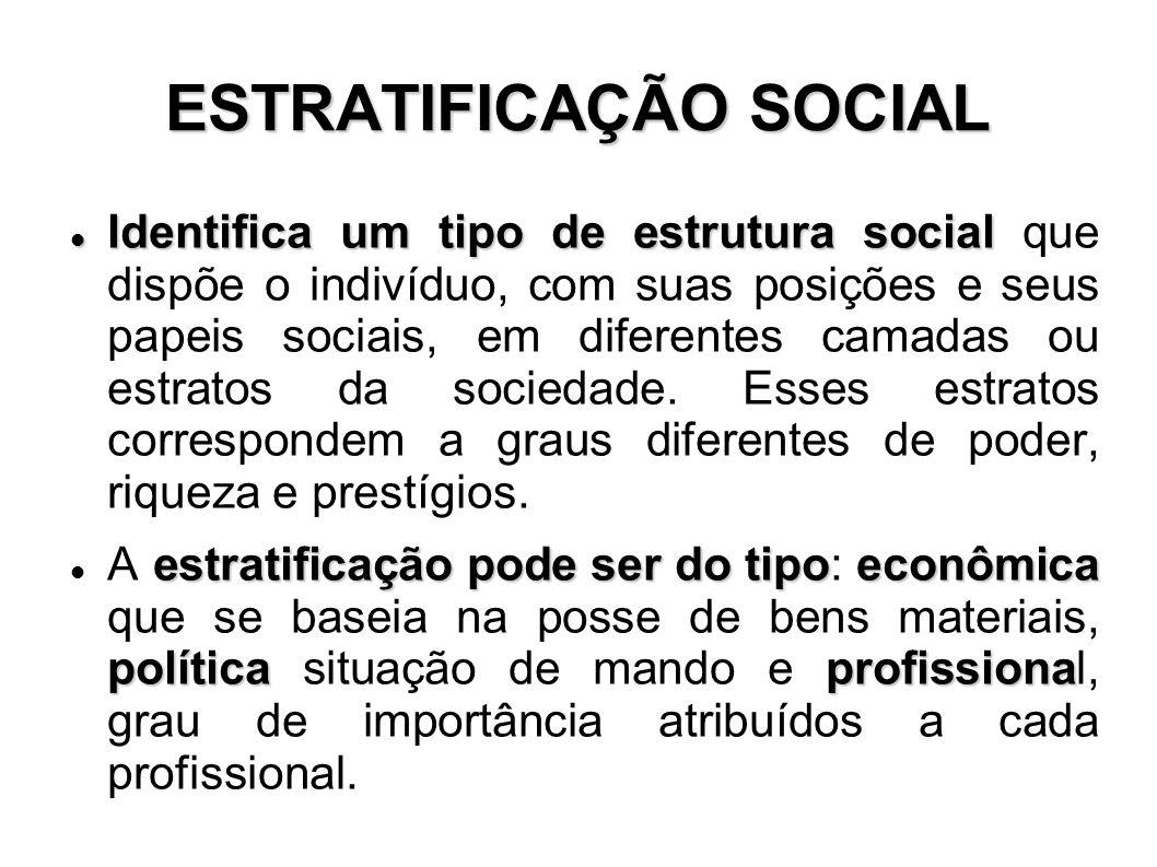 ESTRATIFICAÇÃO SOCIAL Identifica um tipo de estrutura social Identifica um tipo de estrutura social que dispõe o indivíduo, com suas posições e seus p