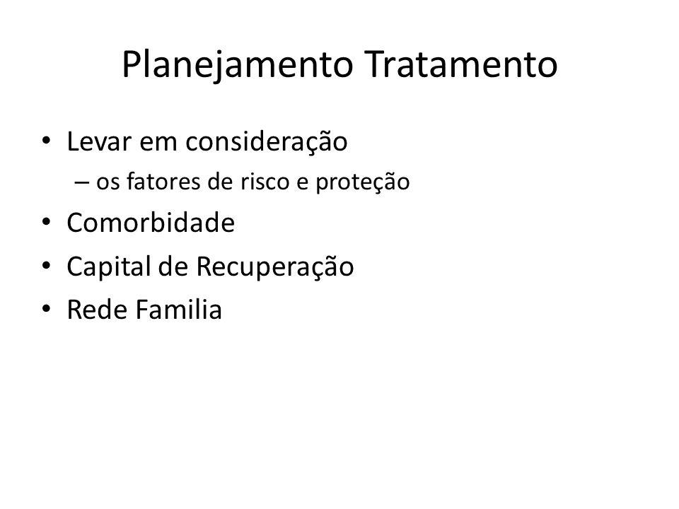 Planejamento Tratamento Levar em consideração – os fatores de risco e proteção Comorbidade Capital de Recuperação Rede Familia