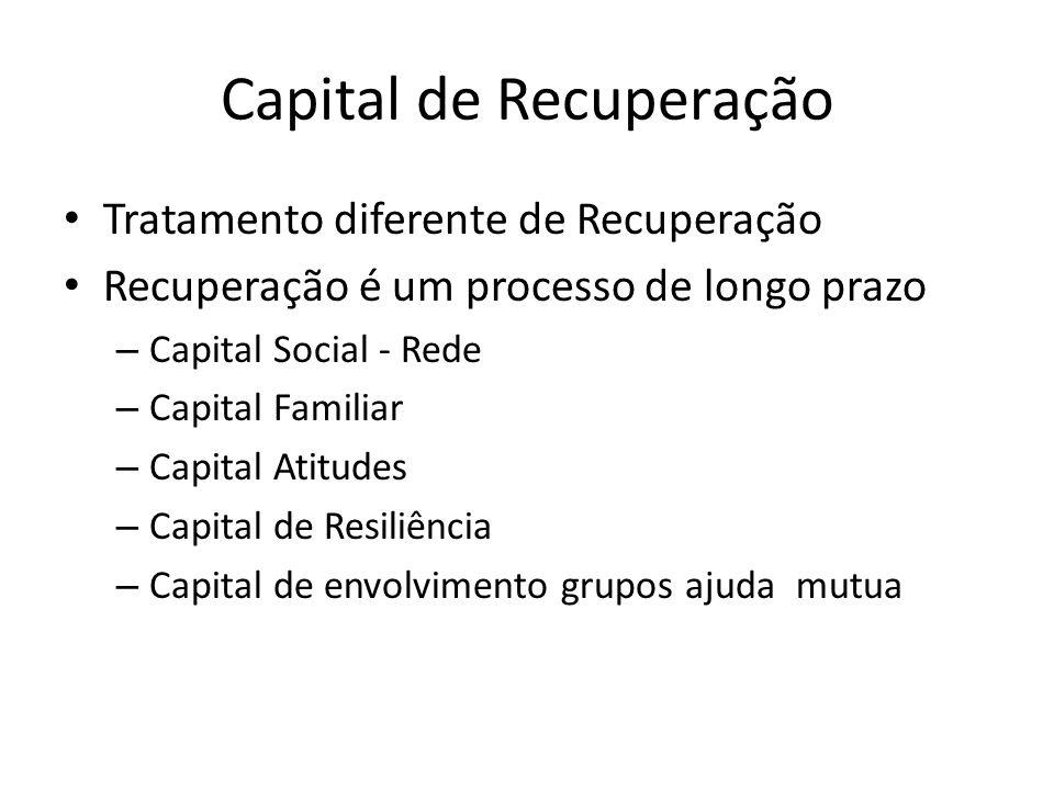 Capital de Recuperação Tratamento diferente de Recuperação Recuperação é um processo de longo prazo – Capital Social - Rede – Capital Familiar – Capital Atitudes – Capital de Resiliência – Capital de envolvimento grupos ajuda mutua