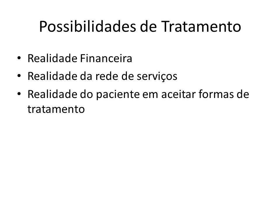 Possibilidades de Tratamento Realidade Financeira Realidade da rede de serviços Realidade do paciente em aceitar formas de tratamento