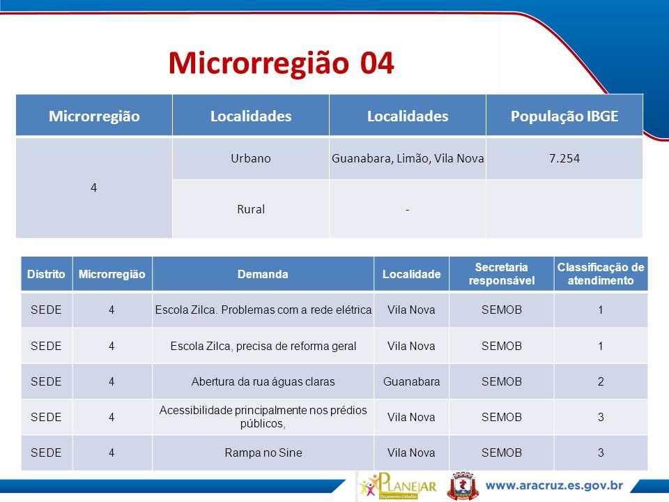 Microrregião 15 MicrorregiãoLocalidades População IBGE 15 UrbanoSanta Rosa315 Rural Baiacu, Cachoeirinha, Guararema, Jundiaquara, Lajinha, Laranjeiras, Morobá, Mucurata I, Mucurata II, Pirassununga 3883 DistritoMicrorregiãoDemandaLocalidade Secretaria responsável Classificação de atendimento SANTA CRUZ15Área de lazerBiriricasSEMESP/SEMOB1 SANTA CRUZ15Academia popularBiriricasSEMESP/SEMOB2 SANTA CRUZ15Iluminação pública Rua José Rosendo Barbosa - Biriricas SEMOB3
