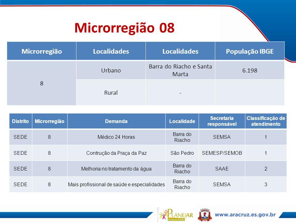 Microrregião 08 MicrorregiãoLocalidades População IBGE 8 Urbano Barra do Riacho e Santa Marta 6.198 Rural- DistritoMicrorregiãoDemandaLocalidade Secre