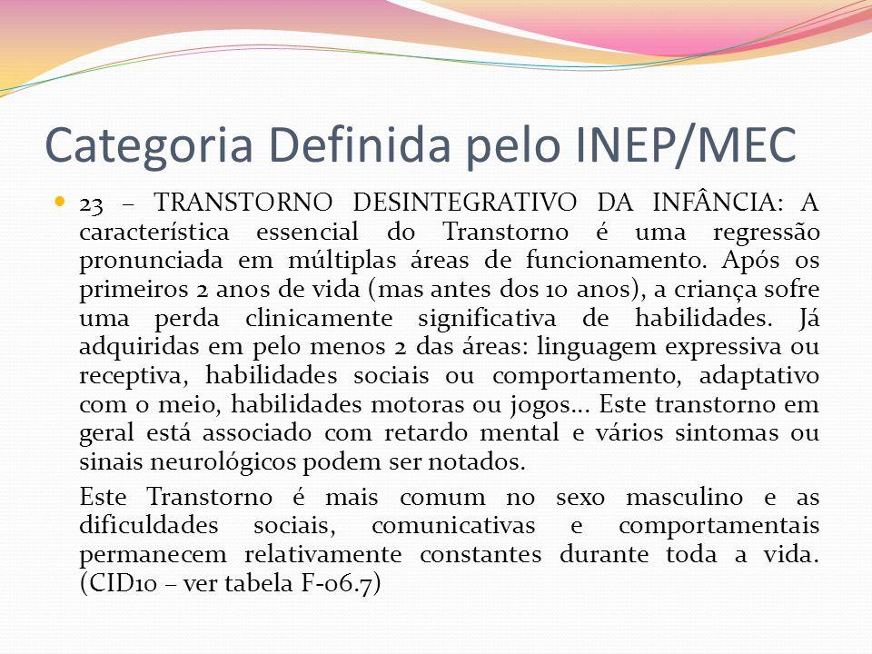 Categoria Definida pelo INEP/MEC 23 – TRANSTORNO DESINTEGRATIVO DA INFÂNCIA: A característica essencial do Transtorno é uma regressão pronunciada em m
