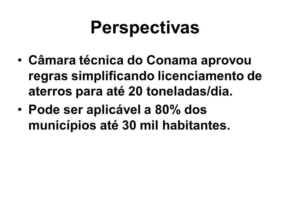 Perspectivas Câmara técnica do Conama aprovou regras simplificando licenciamento de aterros para até 20 toneladas/dia. Pode ser aplicável a 80% dos mu