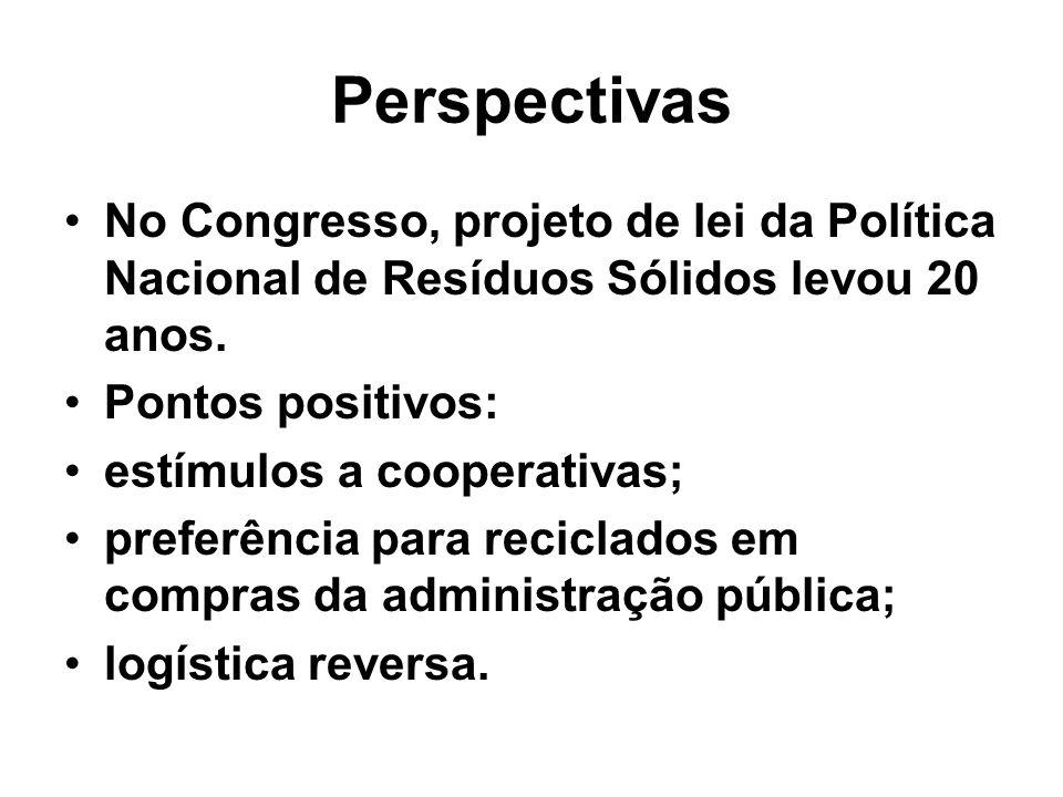 Perspectivas No Congresso, projeto de lei da Política Nacional de Resíduos Sólidos levou 20 anos. Pontos positivos: estímulos a cooperativas; preferên
