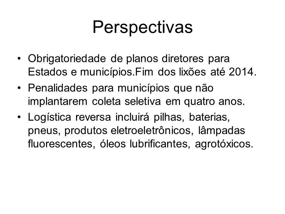 Perspectivas Obrigatoriedade de planos diretores para Estados e municípios.Fim dos lixões até 2014.