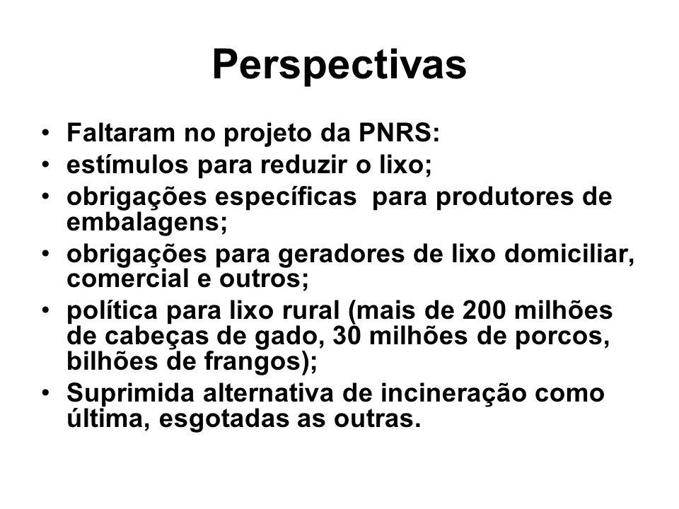 Perspectivas Faltaram no projeto da PNRS: estímulos para reduzir o lixo; obrigações específicas para produtores de embalagens; obrigações para gerador
