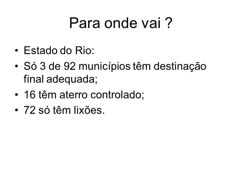 Para onde vai ? Estado do Rio: Só 3 de 92 municípios têm destinação final adequada; 16 têm aterro controlado; 72 só têm lixões.