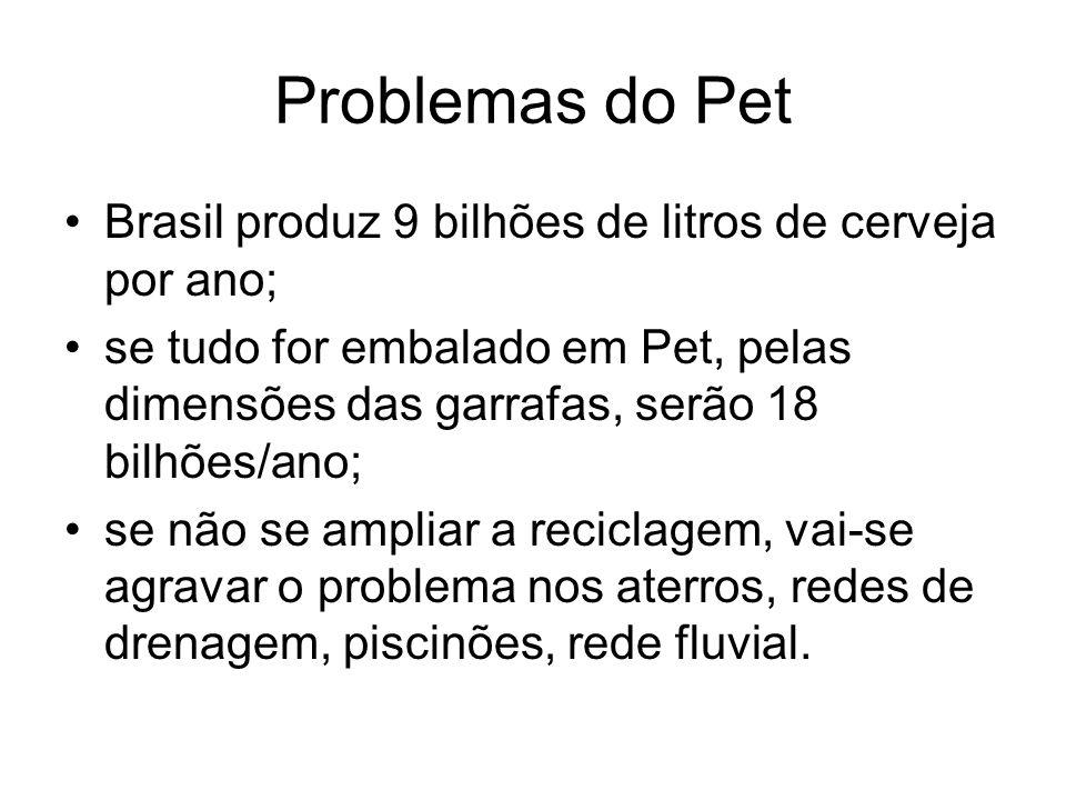 Problemas do Pet Brasil produz 9 bilhões de litros de cerveja por ano; se tudo for embalado em Pet, pelas dimensões das garrafas, serão 18 bilhões/ano; se não se ampliar a reciclagem, vai-se agravar o problema nos aterros, redes de drenagem, piscinões, rede fluvial.