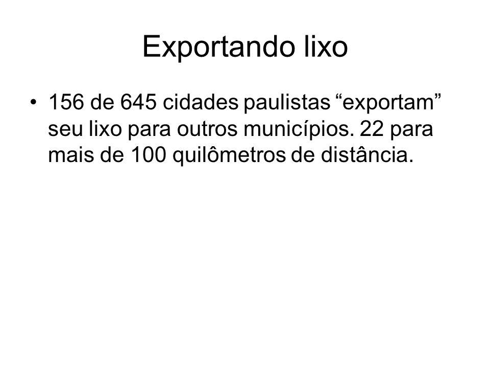 Exportando lixo 156 de 645 cidades paulistas exportam seu lixo para outros municípios. 22 para mais de 100 quilômetros de distância.