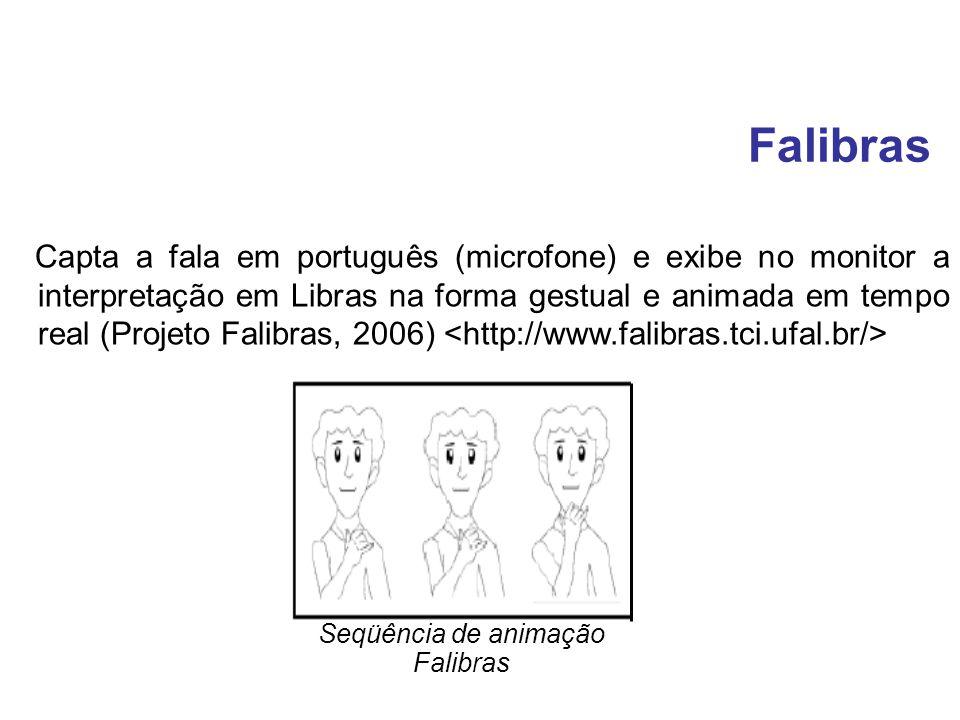 Capta a fala em português (microfone) e exibe no monitor a interpretação em Libras na forma gestual e animada em tempo real (Projeto Falibras, 2006) S