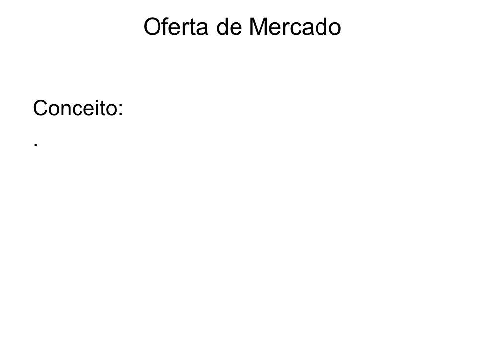 Oferta de Mercado Conceito:.