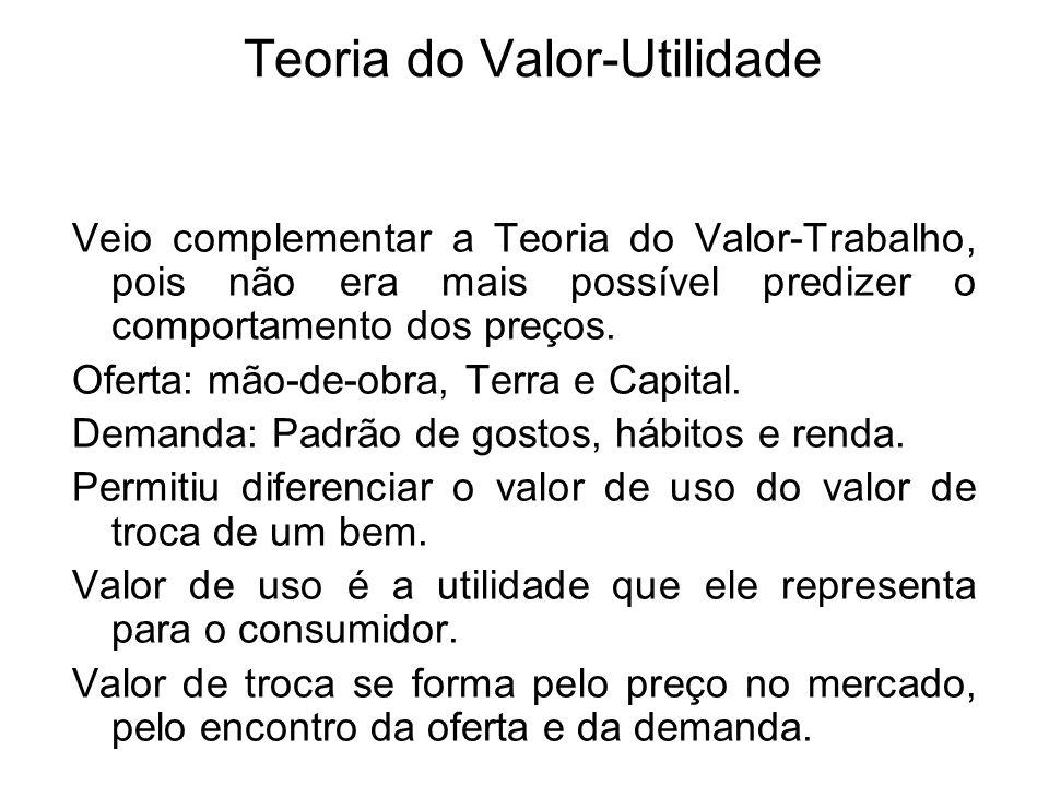 Teoria do Valor-Utilidade Veio complementar a Teoria do Valor-Trabalho, pois não era mais possível predizer o comportamento dos preços. Oferta: mão-de