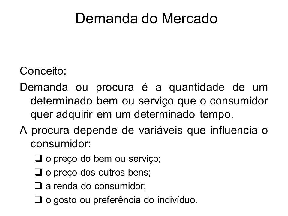 Demanda do Mercado Conceito: Demanda ou procura é a quantidade de um determinado bem ou serviço que o consumidor quer adquirir em um determinado tempo