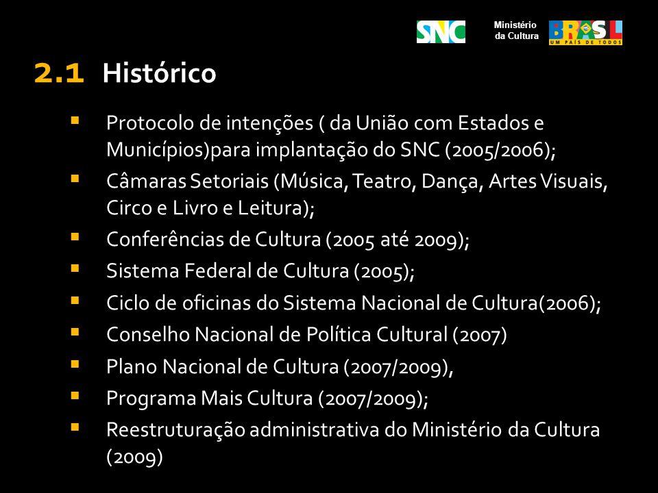 2.1 Histórico Protocolo de intenções ( da União com Estados e Municípios)para implantação do SNC (2005/2006); Câmaras Setoriais (Música, Teatro, Dança