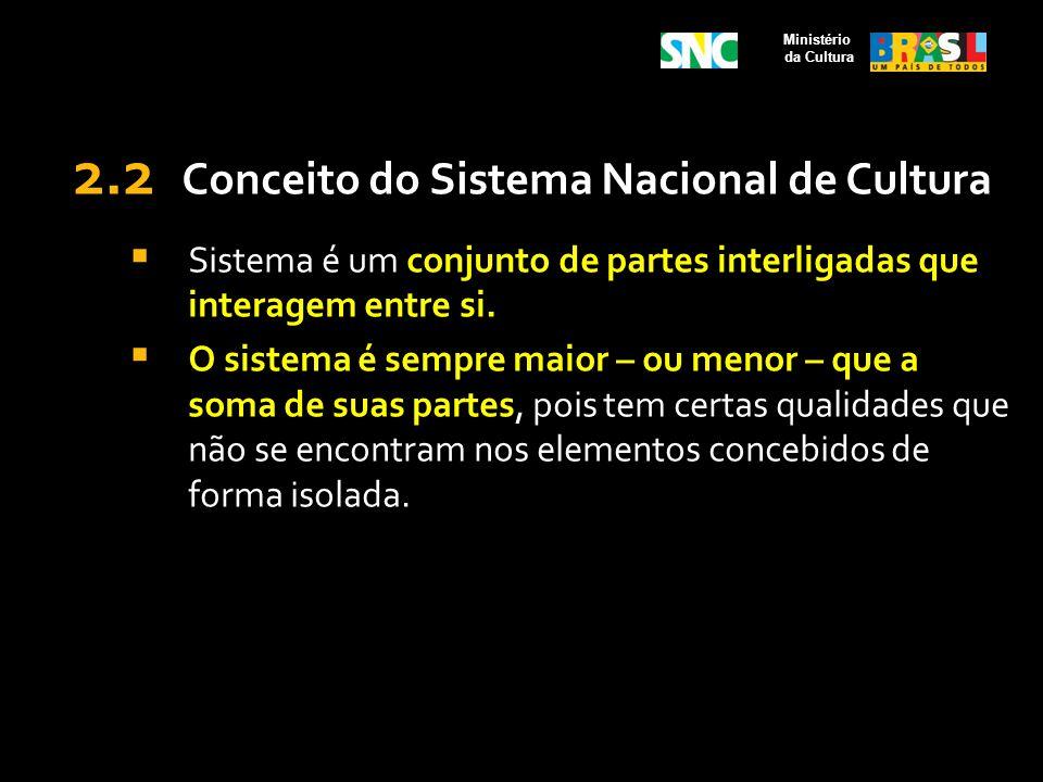 2.2 Conceito do Sistema Nacional de Cultura Sistema é um conjunto de partes interligadas que interagem entre si. O sistema é sempre maior – ou menor –