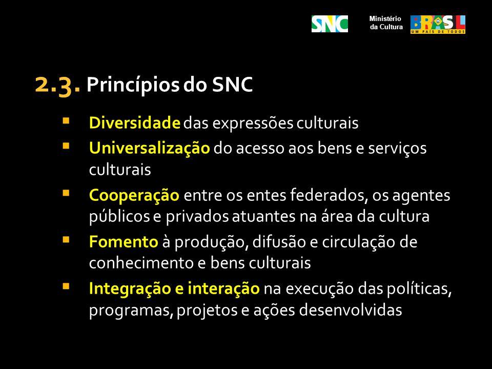 2.3. Princípios do SNC Diversidade das expressões culturais Universalização do acesso aos bens e serviços culturais Cooperação entre os entes federado