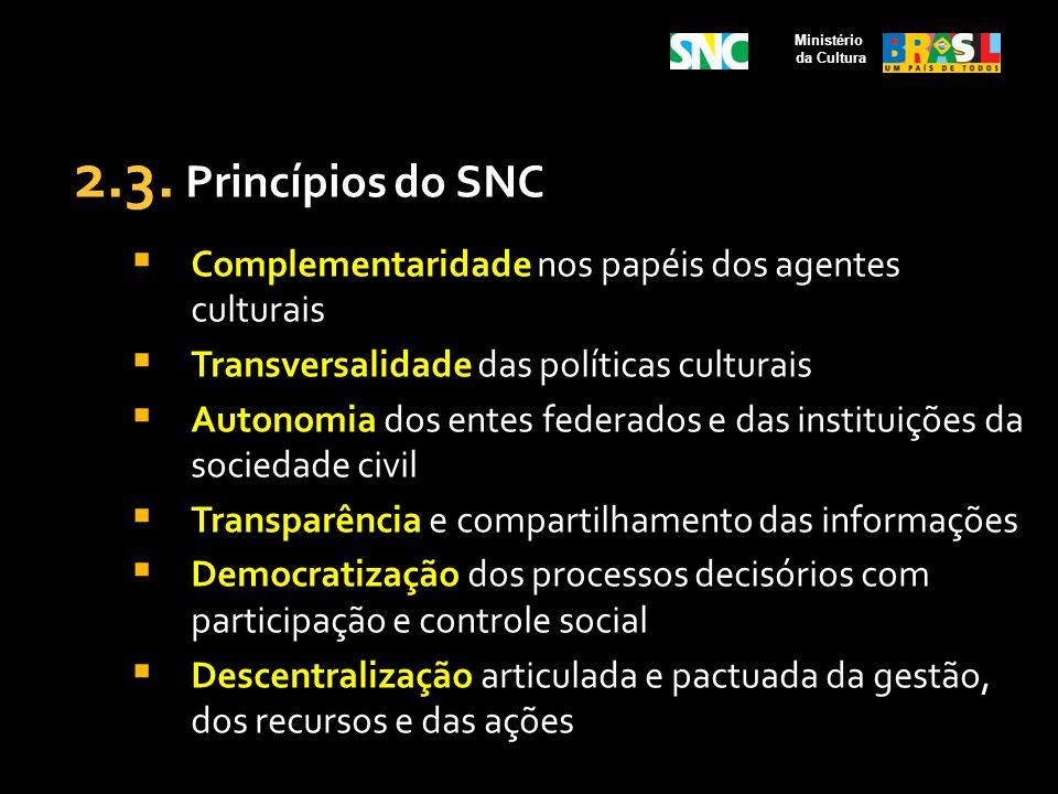 2.3. Princípios do SNC Complementaridade nos papéis dos agentes culturais Transversalidade das políticas culturais Autonomia dos entes federados e das
