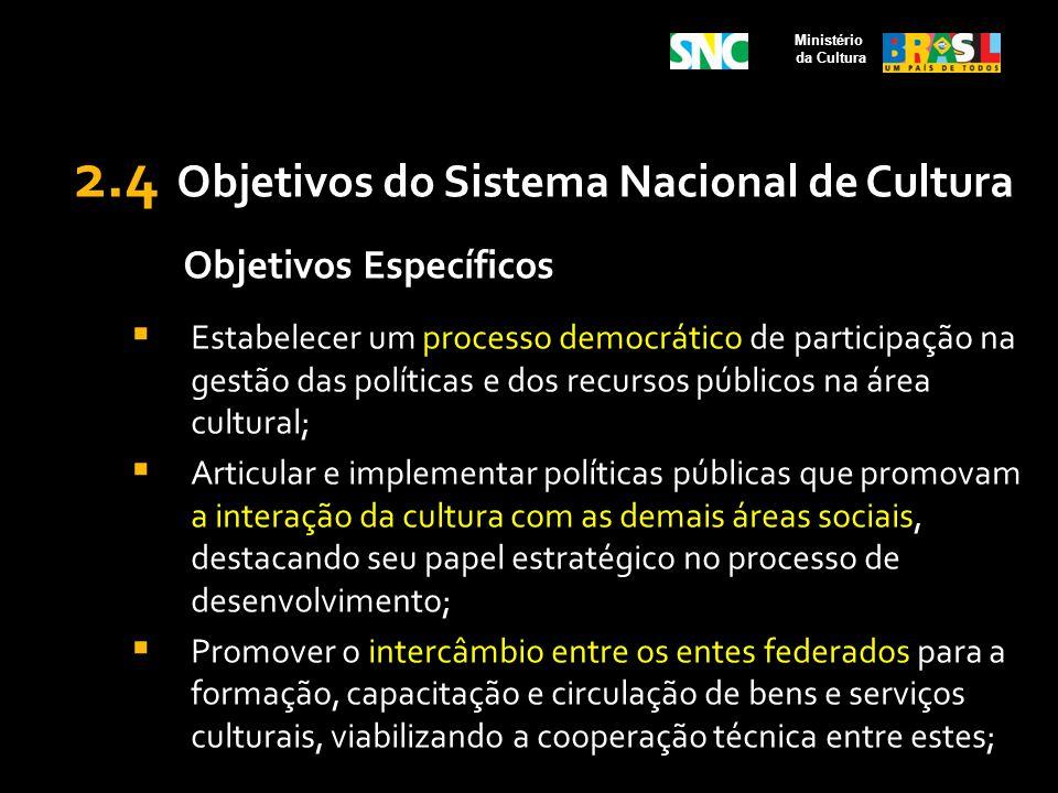 2.4 Objetivos do Sistema Nacional de Cultura Objetivos Específicos Estabelecer um processo democrático de participação na gestão das políticas e dos r