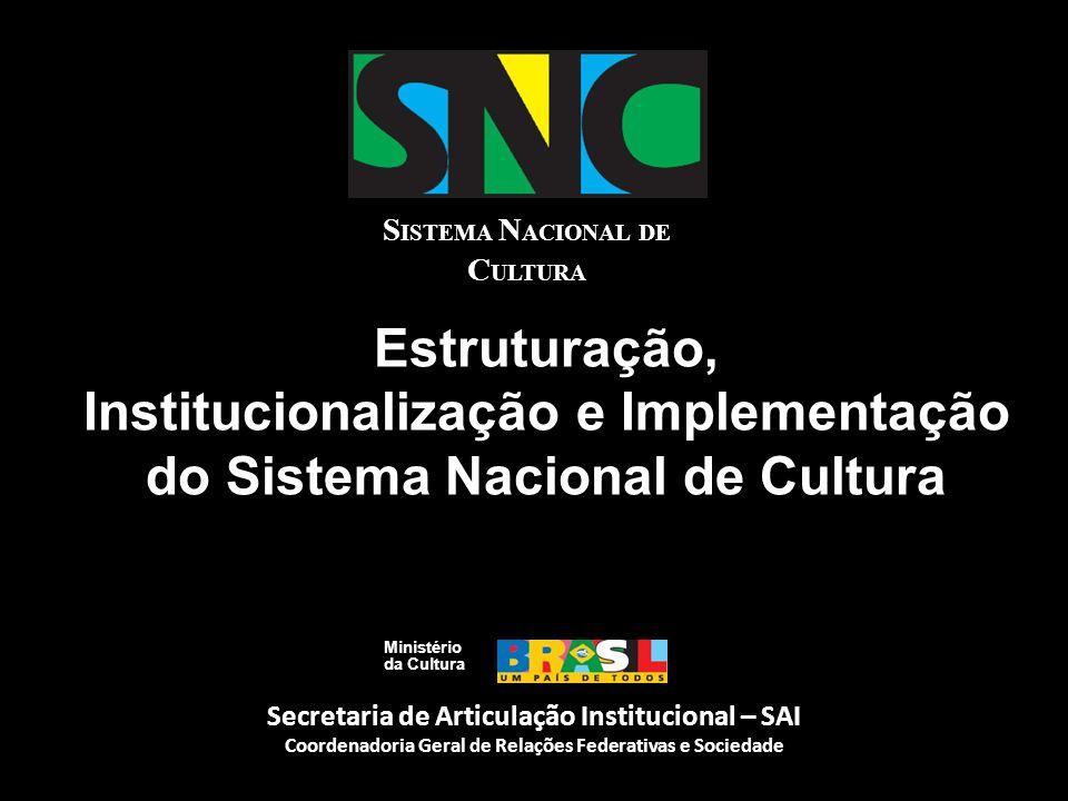 2.7 Instrumentos de Gestão do Sistema Nacional de Cultura Os principais instrumentos de gestão do SNC, nos três níveis governamentais, que se caracterizam como ferramentas de planejamento técnico e financeiro, são: Planos de Cultura Orçamento da Cultura Sistema de Informações e Indicadores Culturais Relatório Anual de Gestão Ministério da Cultura