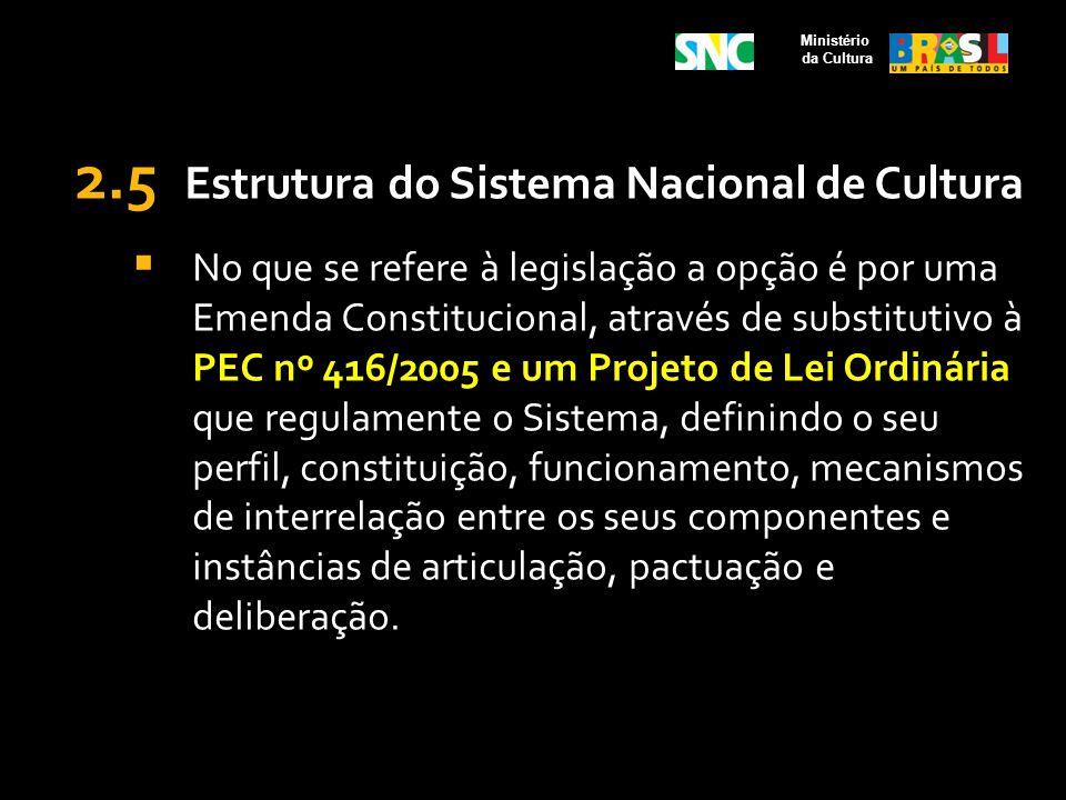 2.5 Estrutura do Sistema Nacional de Cultura No que se refere à legislação a opção é por uma Emenda Constitucional, através de substitutivo à PEC nº 4