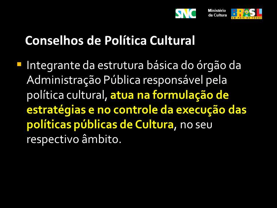 Conselhos de Política Cultural Integrante da estrutura básica do órgão da Administração Pública responsável pela política cultural, atua na formulação
