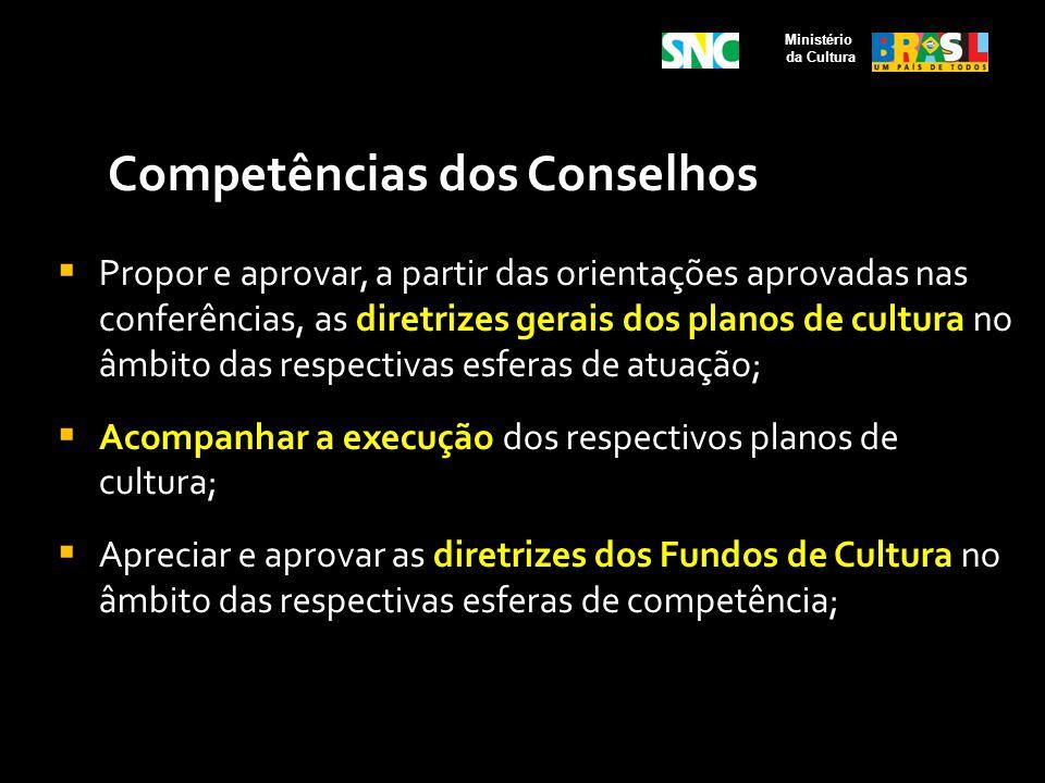 Competências dos Conselhos Propor e aprovar, a partir das orientações aprovadas nas conferências, as diretrizes gerais dos planos de cultura no âmbito