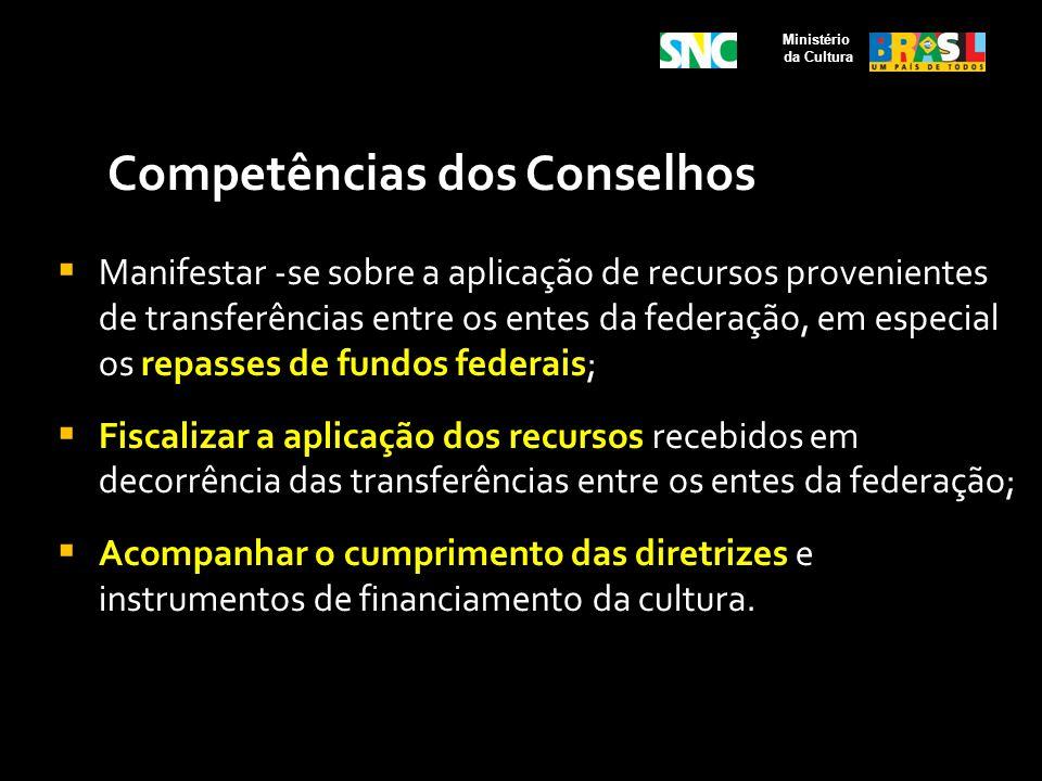 Competências dos Conselhos Manifestar -se sobre a aplicação de recursos provenientes de transferências entre os entes da federação, em especial os rep
