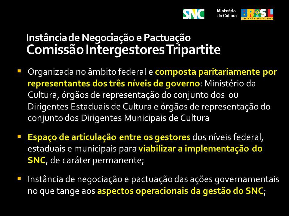 Instância de Negociação e Pactuação Comissão Intergestores Tripartite Organizada no âmbito federal e composta paritariamente por representantes dos tr