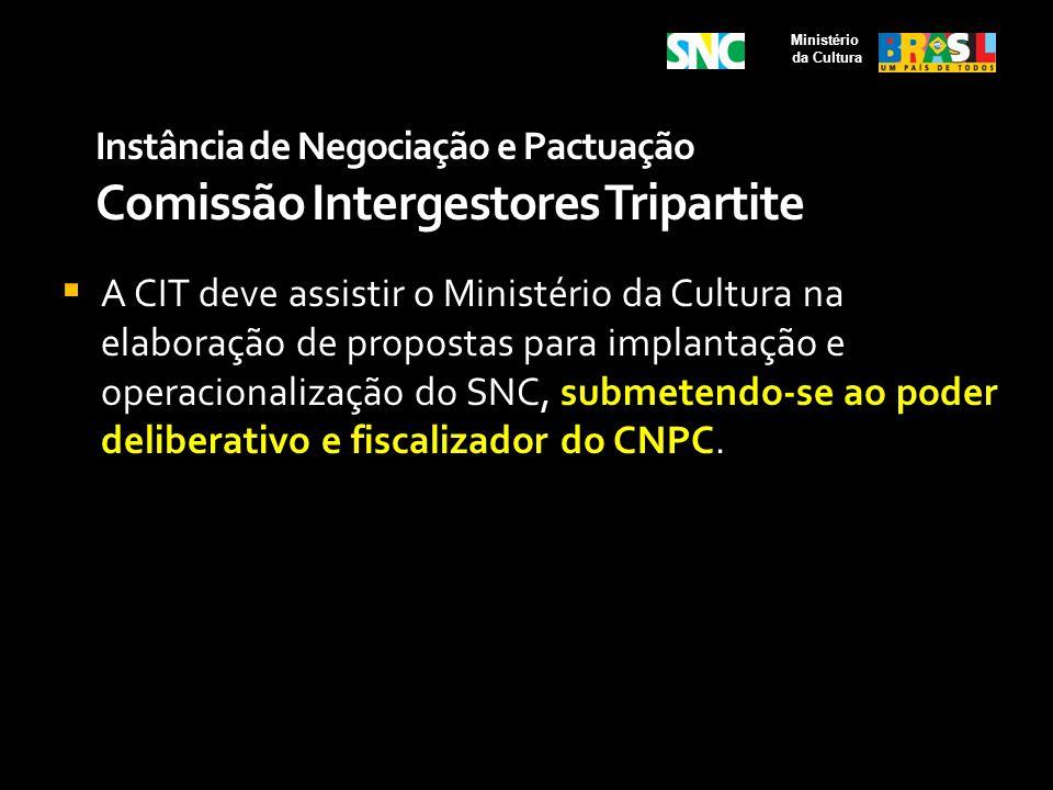 Instância de Negociação e Pactuação Comissão Intergestores Tripartite A CIT deve assistir o Ministério da Cultura na elaboração de propostas para impl