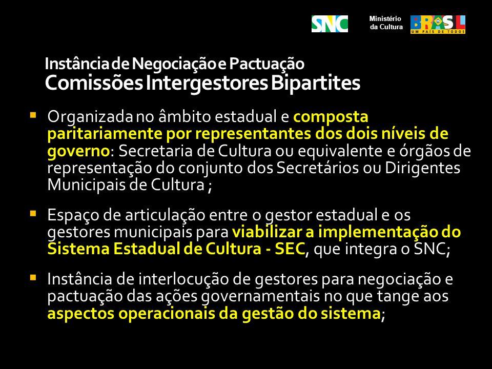 Instância de Negociação e Pactuação Comissões Intergestores Bipartites Organizada no âmbito estadual e composta paritariamente por representantes dos