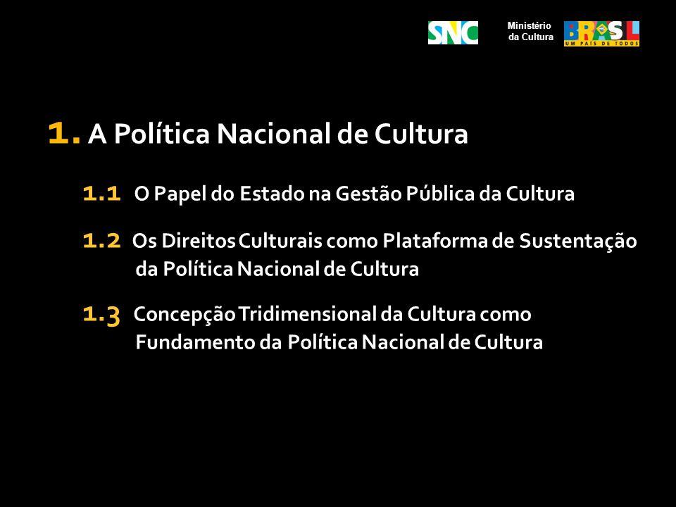 Ministério da Cultura Governo Federal Governos Estaduais e Distrital Governos Municipais Comissão Intergestores Tripartite Sistema Nacional de Cultura