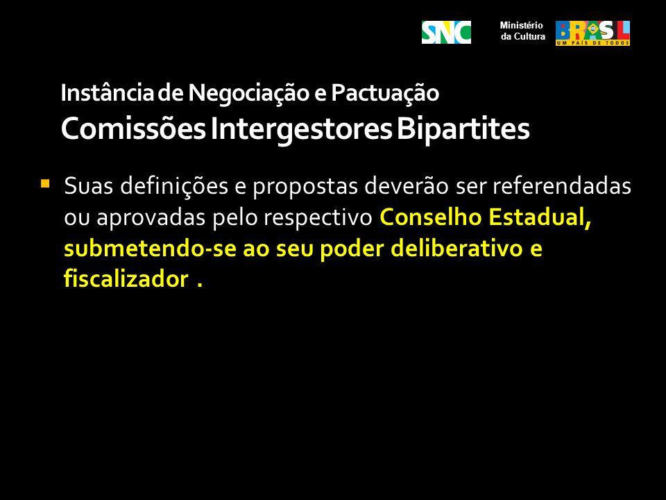 Instância de Negociação e Pactuação Comissões Intergestores Bipartites Suas definições e propostas deverão ser referendadas ou aprovadas pelo respecti