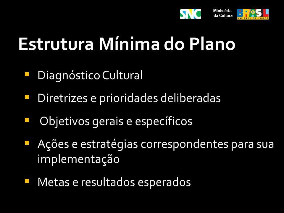 Estrutura Mínima do Plano Diagnóstico Cultural Diretrizes e prioridades deliberadas Objetivos gerais e específicos Ações e estratégias correspondentes