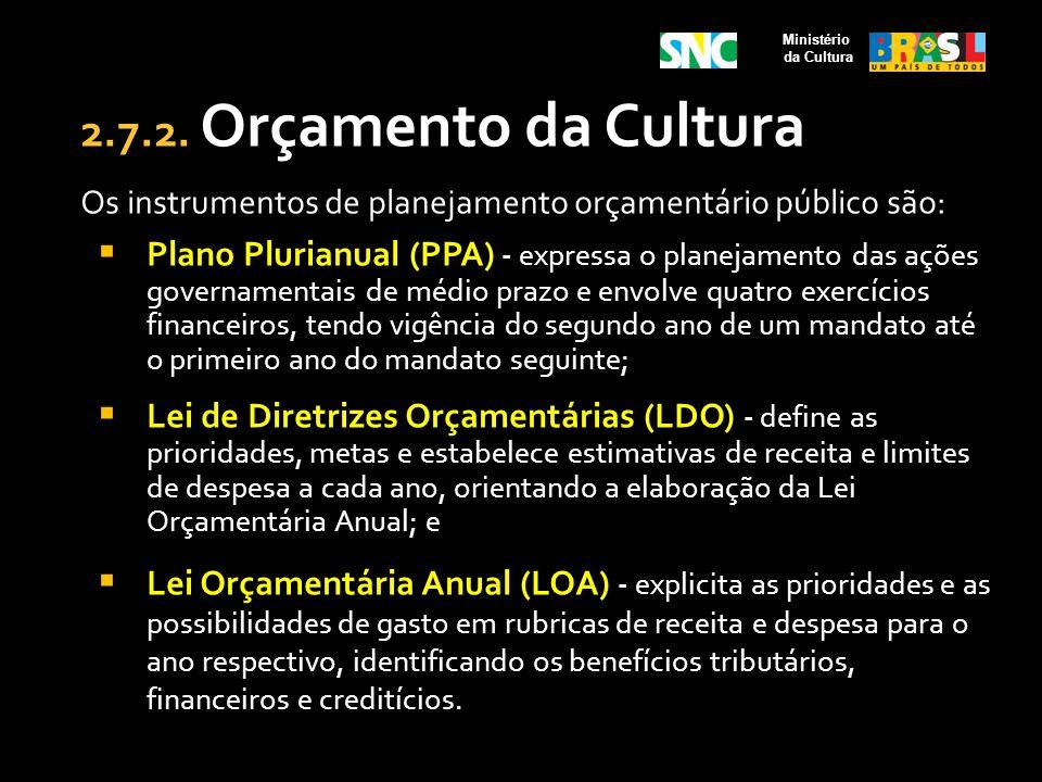 2.7.2. Orçamento da Cultura Os instrumentos de planejamento orçamentário público são: Plano Plurianual (PPA) - expressa o planejamento das ações gover