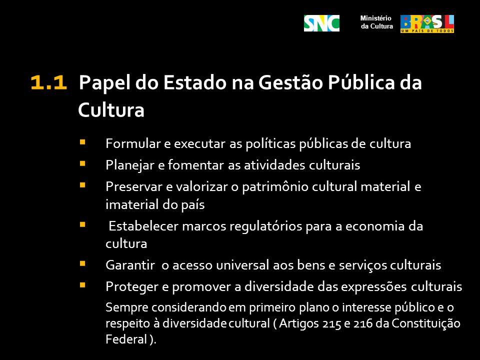 1.1 Papel do Estado na Gestão Pública da Cultura Formular e executar as políticas públicas de cultura Planejar e fomentar as atividades culturais Pres