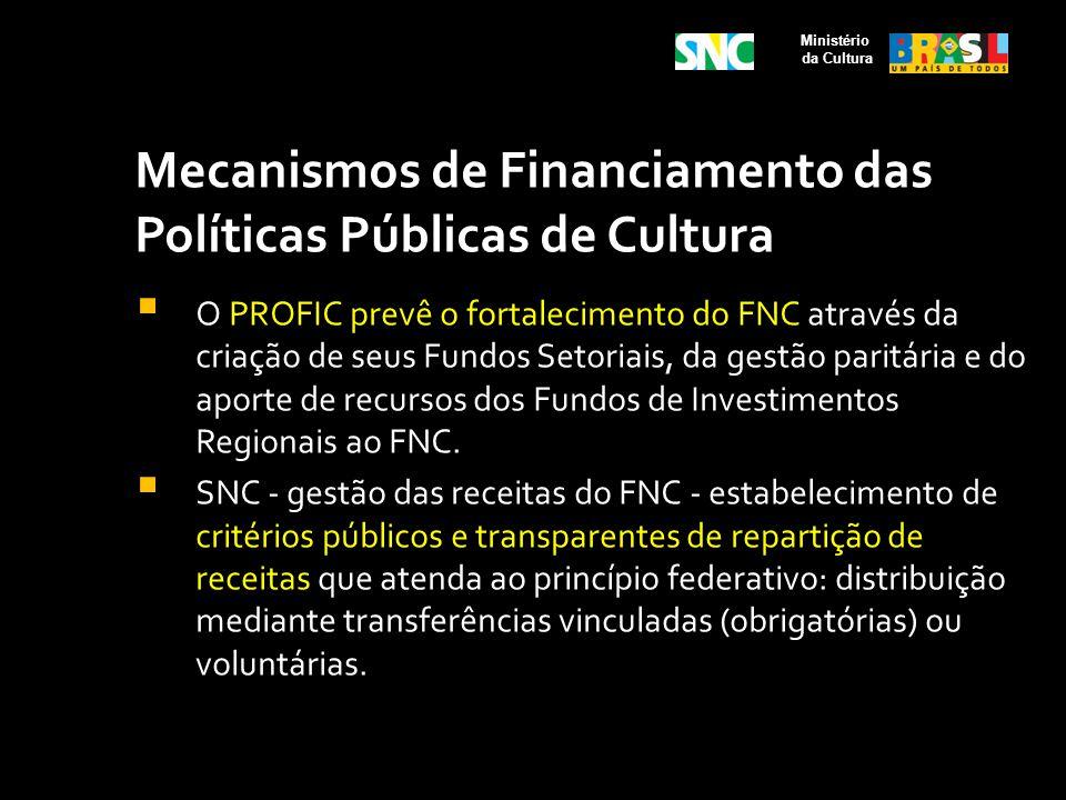 Mecanismos de Financiamento das Políticas Públicas de Cultura O PROFIC prevê o fortalecimento do FNC através da criação de seus Fundos Setoriais, da g