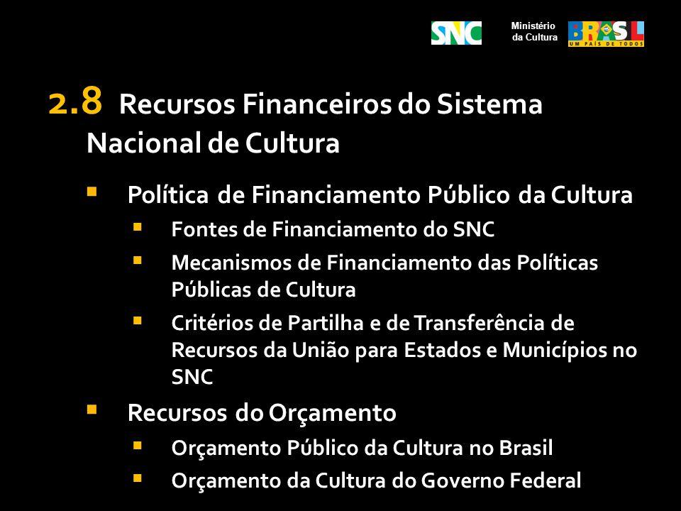 2.8 Recursos Financeiros do Sistema Nacional de Cultura Política de Financiamento Público da Cultura Fontes de Financiamento do SNC Mecanismos de Fina